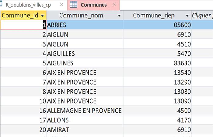 tabla de Municipios