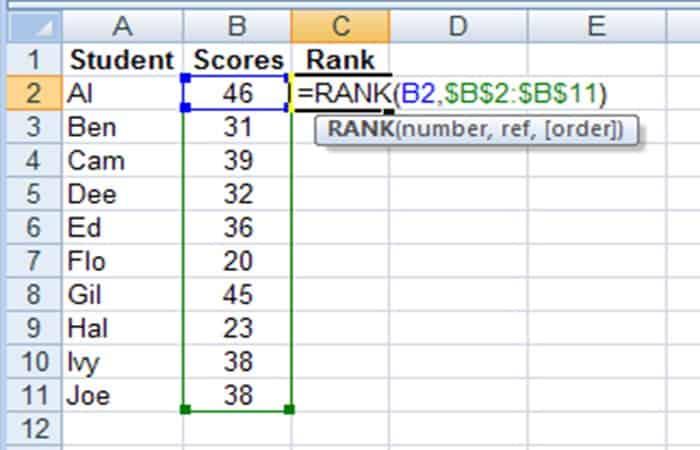 Ejemplos De Funciones RANK En Excel