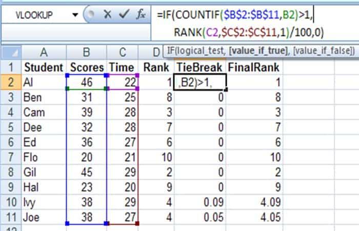 = SI (CONTAR.SI ($ B $ 2: $ B $ 11, B2)> 1, RANK (C2, $ C $ 2: $ C $ 11,1) / 100,0)