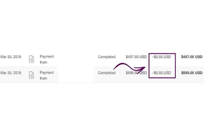 8 Métodos Para Evitar Comisiones En Paypal
