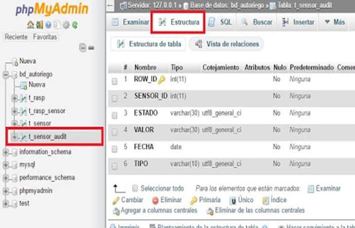 Insertar un nuevo elemento en una tabla mysql en phpmyadmin