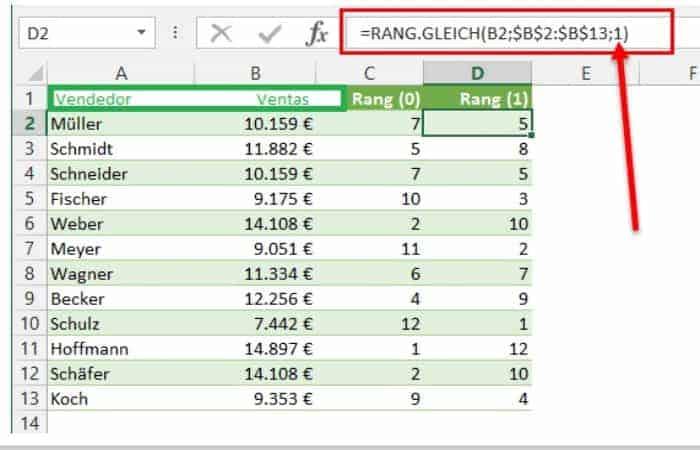 Rango con forma ascendente en tabla de Excel